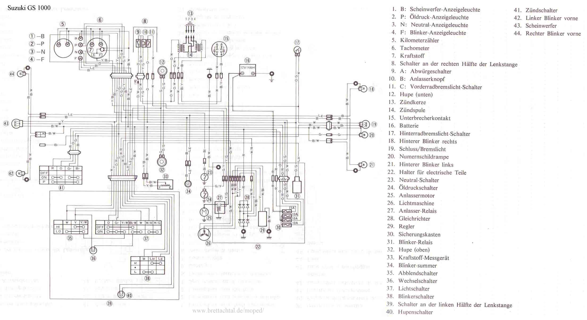 suzuki an650 wiring diagram