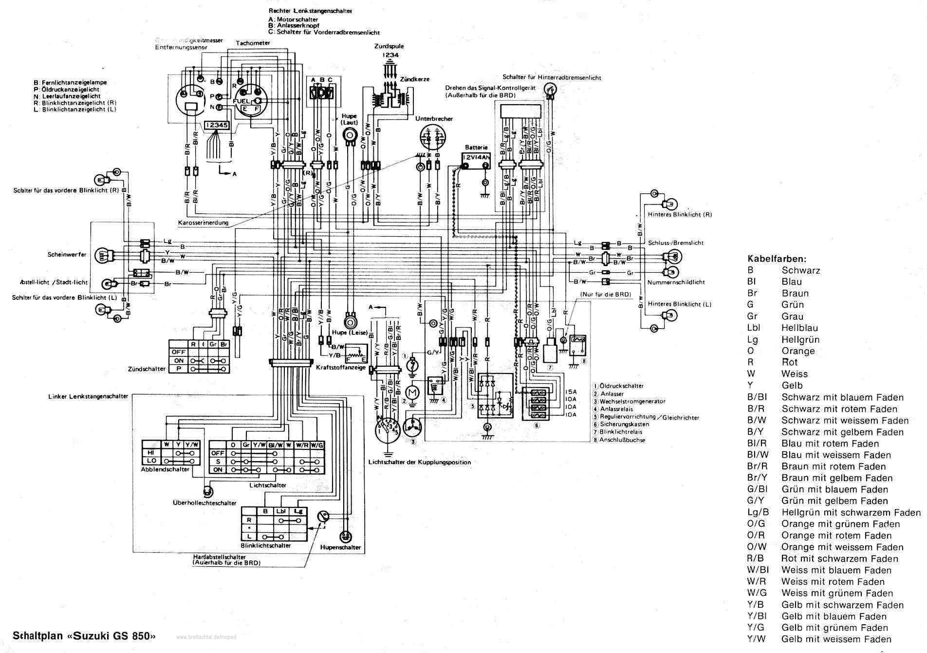 1981 Suzuki Gs 750 Wiring Diagram on buick ultra fuse diagram