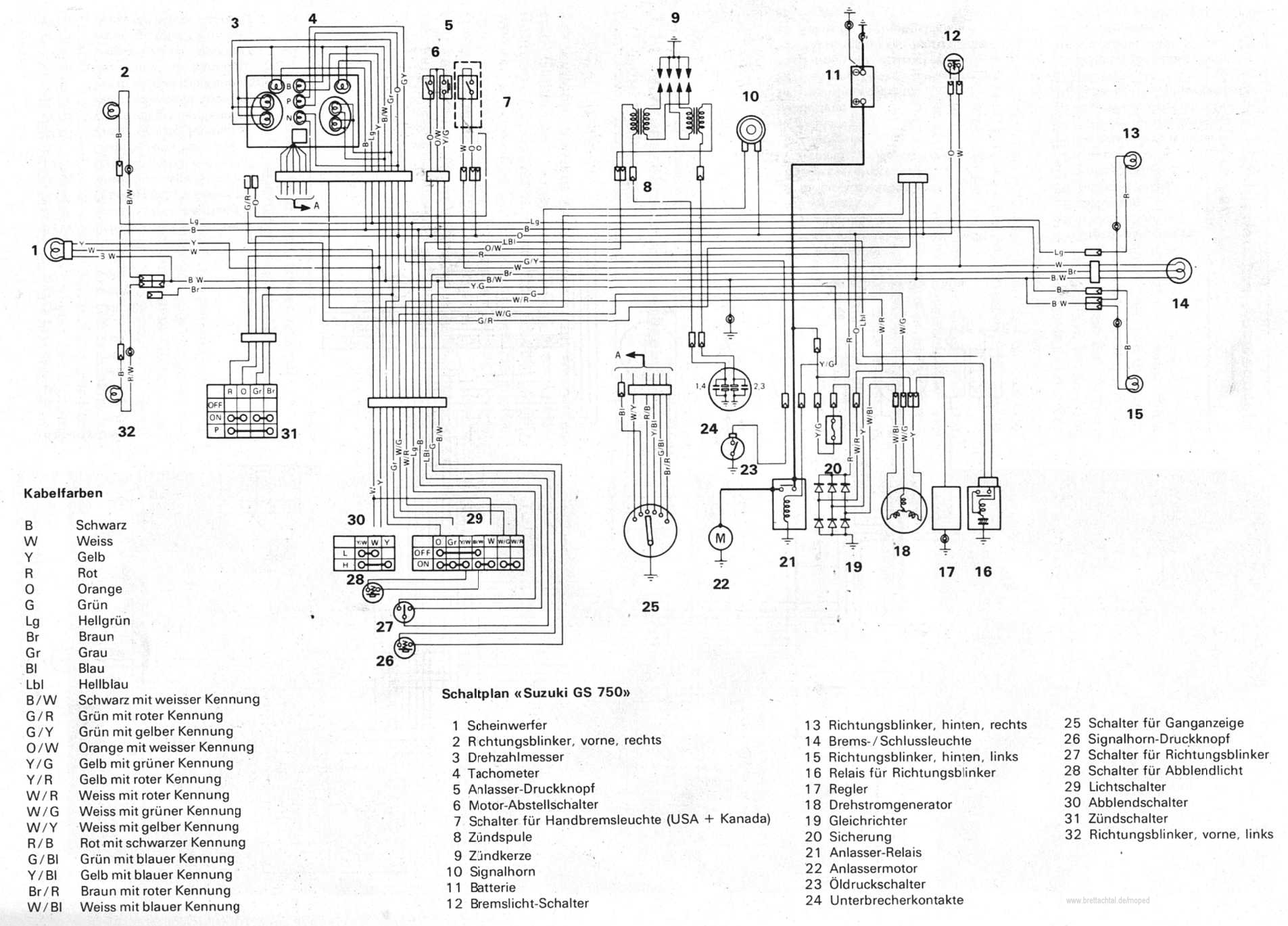Gs 750 Wiring Diagram Schematics Data Diagrams For 2007 Gsxr Schaltplan Stromlaufplan Suzuki 550 850 Rh Brettachtal De 79 Gs750 600